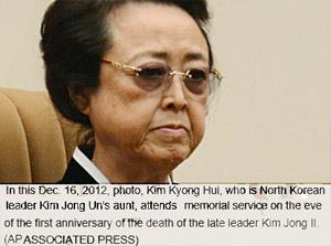 Kim Jung Un Aunt icon