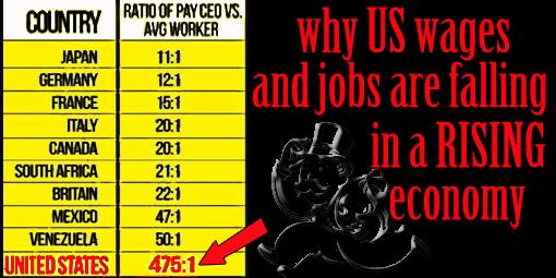 US CEO income economy