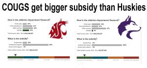 WSU vs UW subsidies