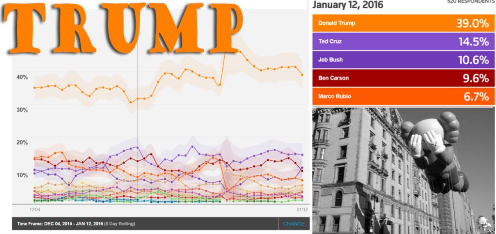 Reuters Trump poll